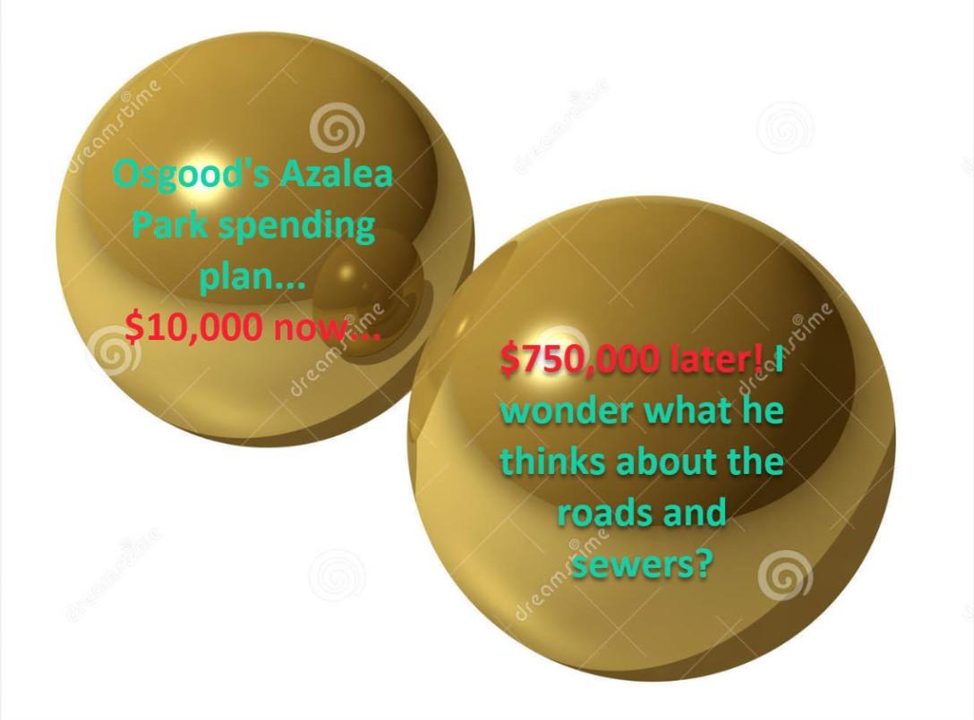 osgood spending plan